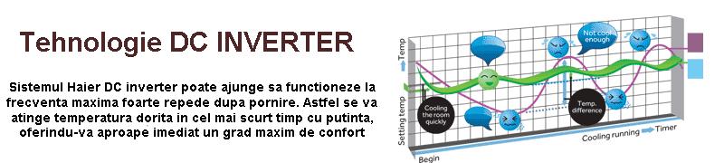 Haier-caseta-inverter-dc