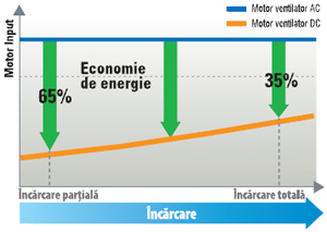 LG-BLDC-Grafic