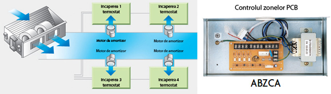 LG-plafon-control-automat