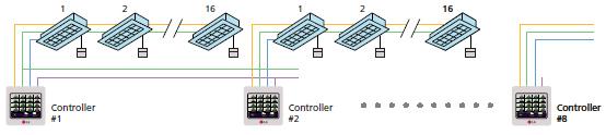 LG-sistem-de-comanda